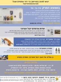 אירועי חודש ינואר במוזיאון